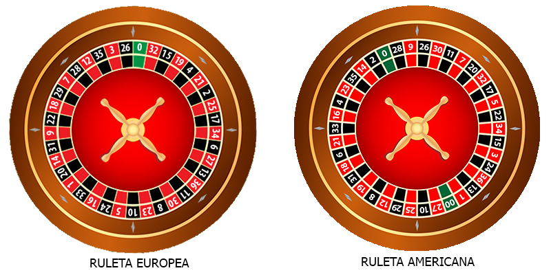 Tipos de ruleta online