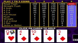 Video poker casinos online